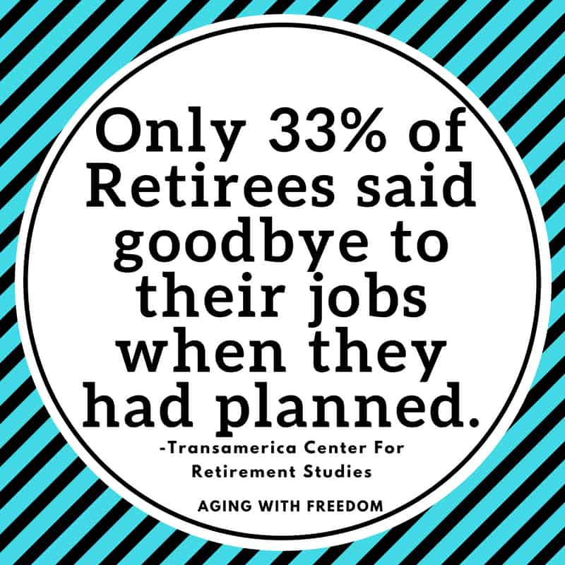 Average Retirement Age